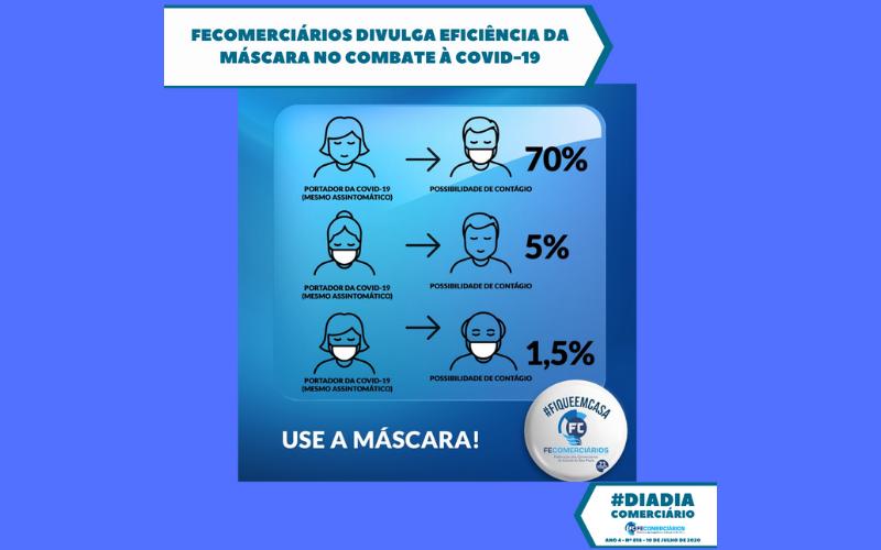 https://portalfecomerciarios.org.br/img/imprensa/noticias/0.006306001594400573.png